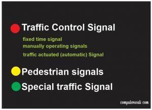 Traffic Signal कैसे hack करते है | traffic signal की पूरी जानकारी
